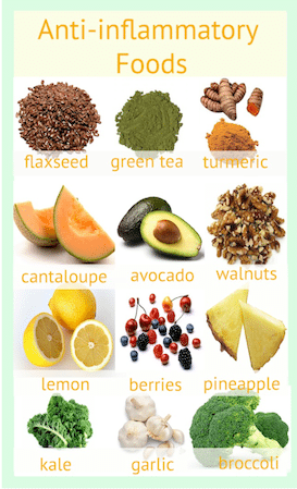 What Are The Best Anti-Inflammatory Foods